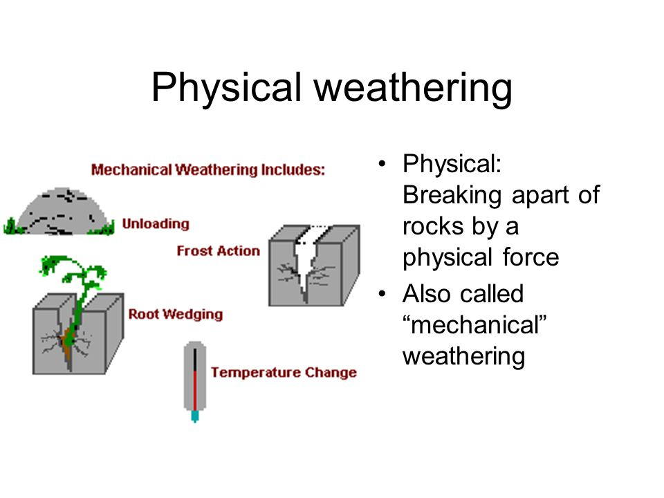 Physical weathering Physical: Breaking apart of rocks by a physical force.