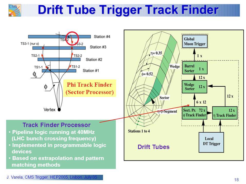 Drift Tube Trigger Track Finder