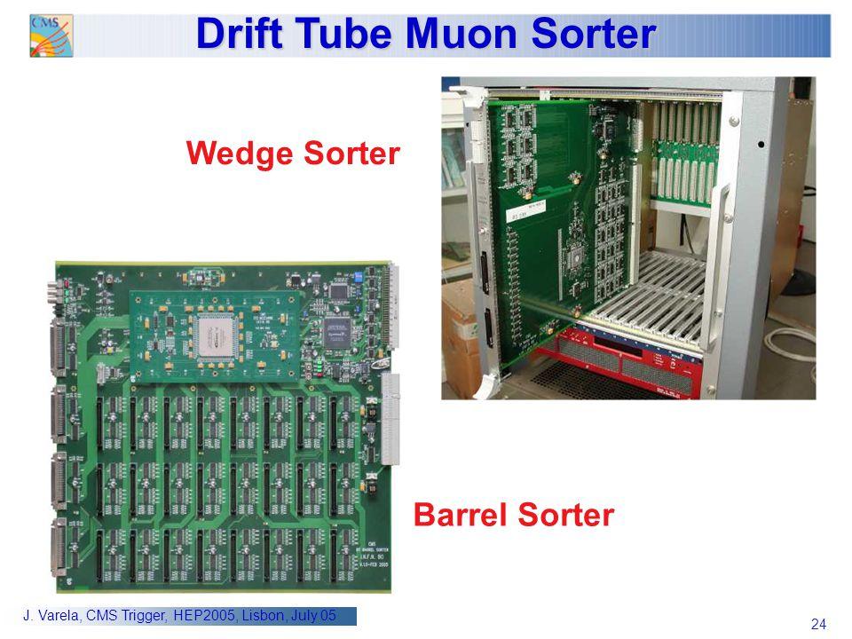 Drift Tube Muon Sorter Wedge Sorter Barrel Sorter