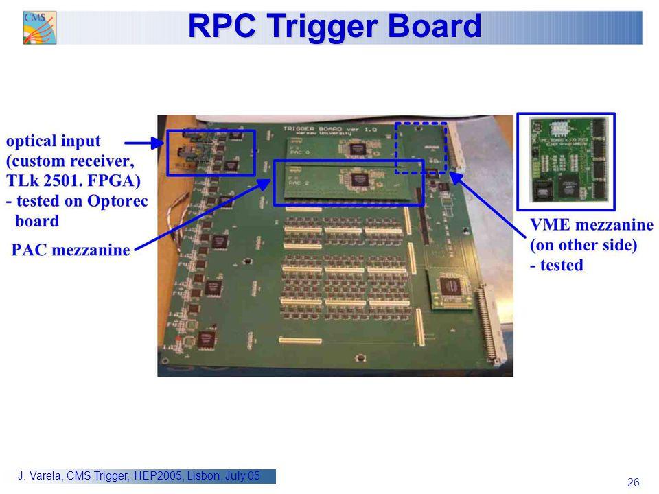 RPC Trigger Board