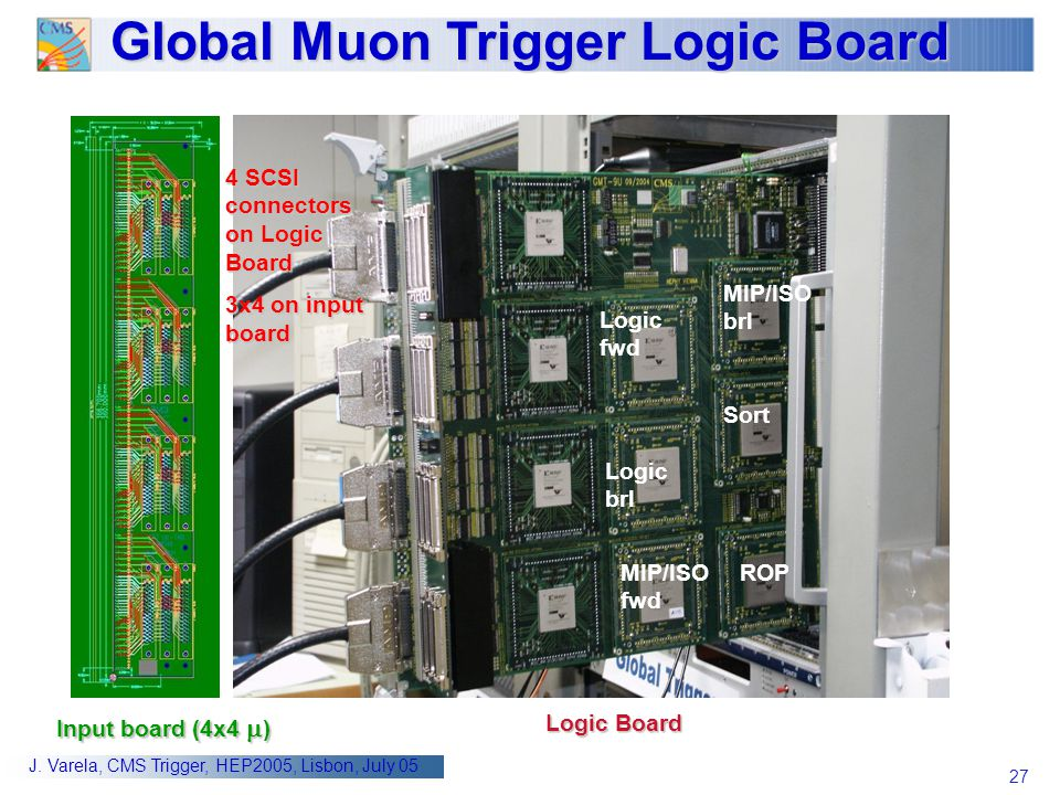Global Muon Trigger Logic Board