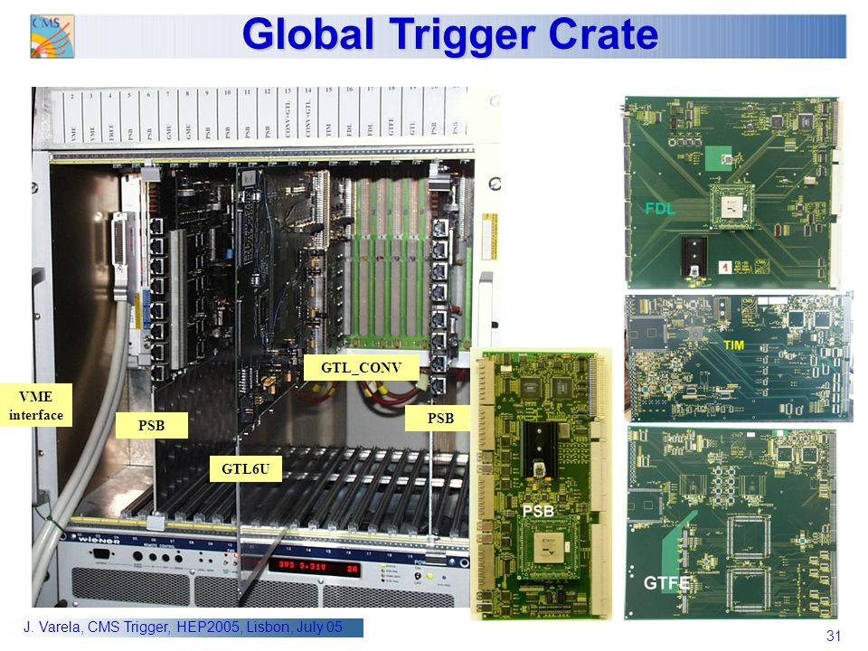 VME interface PSB GTL6U GTL_CONV Global Trigger Crate
