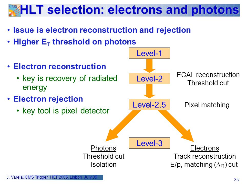 HLT selection: electrons and photons