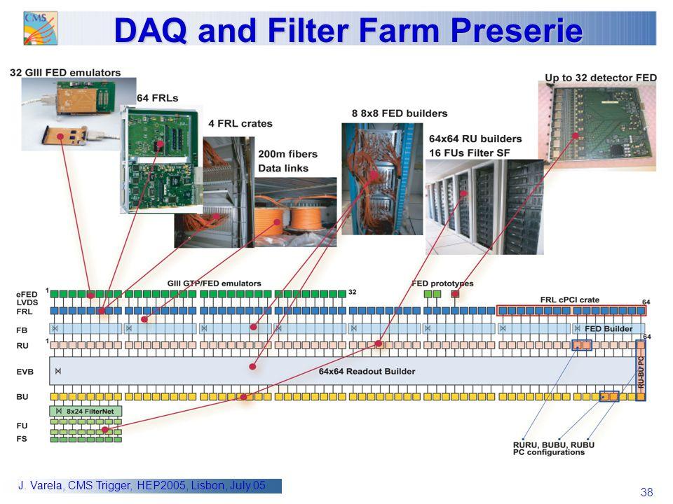 DAQ and Filter Farm Preserie