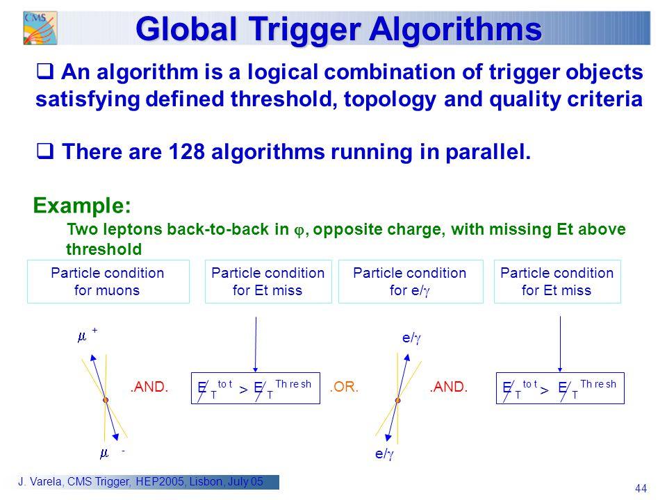 Global Trigger Algorithms