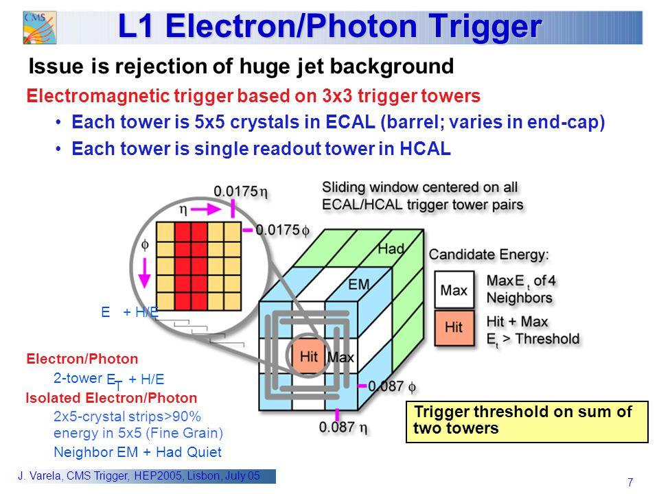 L1 Electron/Photon Trigger
