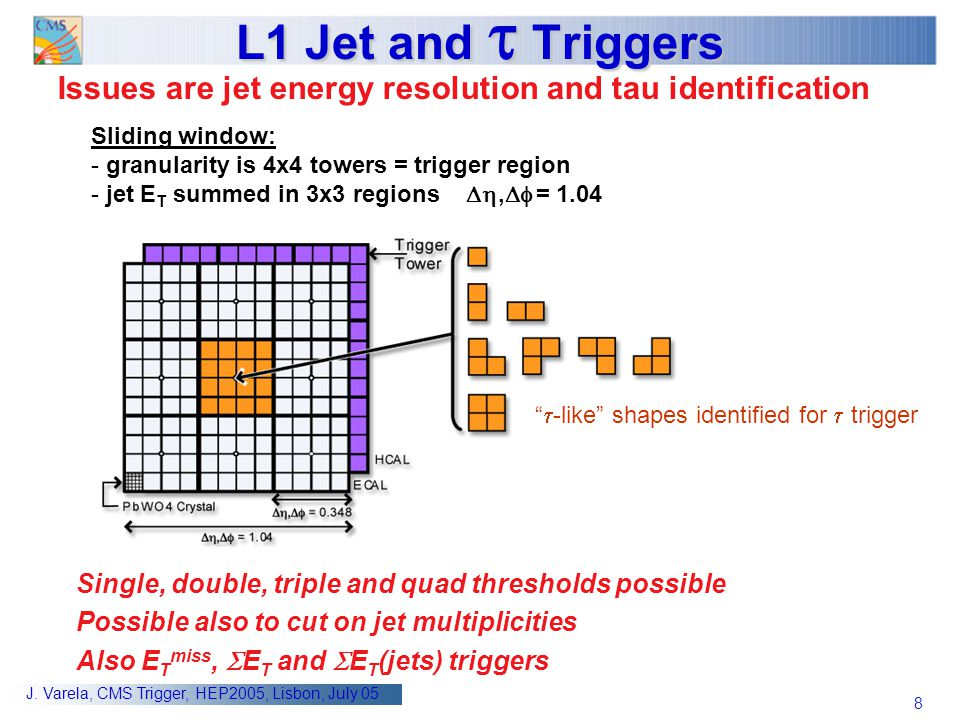 L1 Jet and  Triggers Issues are jet energy resolution and tau identification. Sliding window: granularity is 4x4 towers = trigger region.