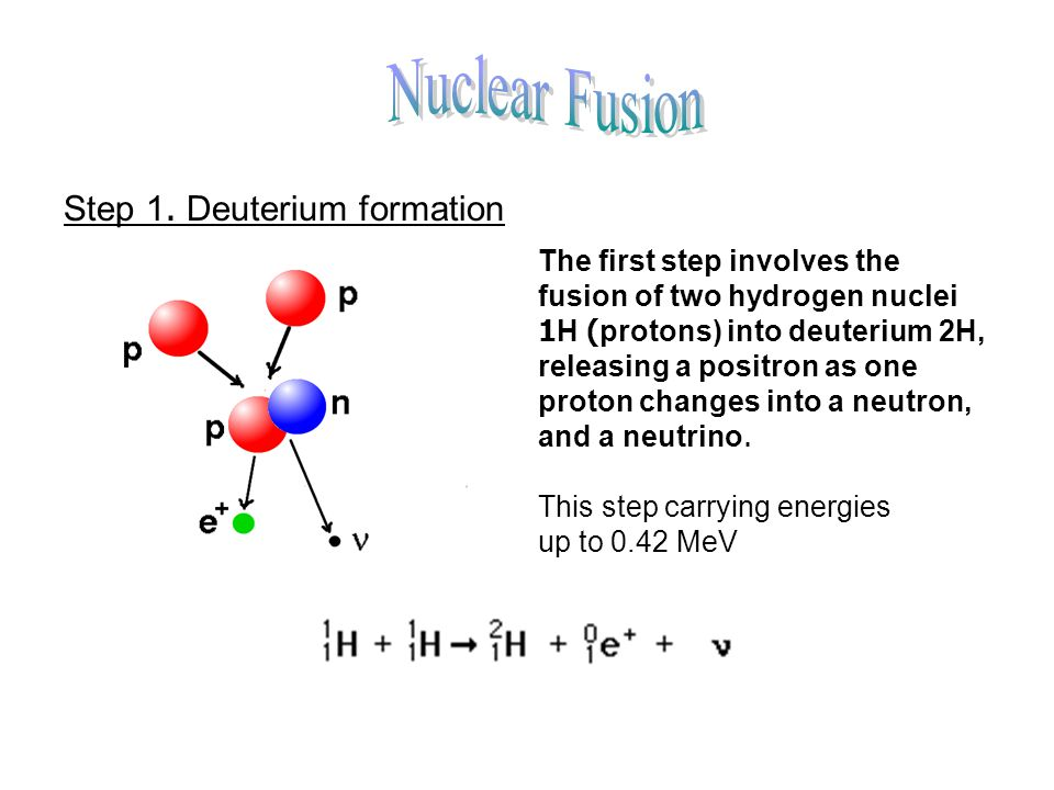 Nuclear Fusion Step 1. Deuterium formation