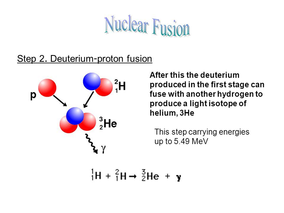Nuclear Fusion Step 2. Deuterium-proton fusion
