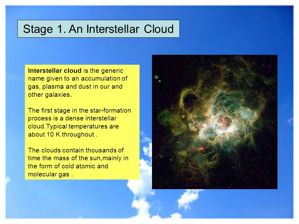 Stage 1. An Interstellar Cloud