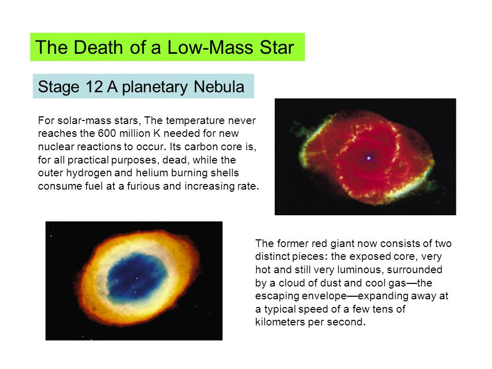 The Death of a Low-Mass Star
