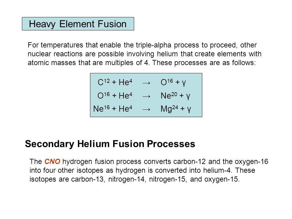 Secondary Helium Fusion Processes