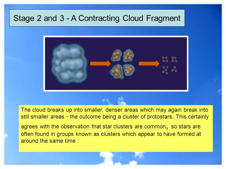 Stage 2 and 3 - A Contracting Cloud Fragment
