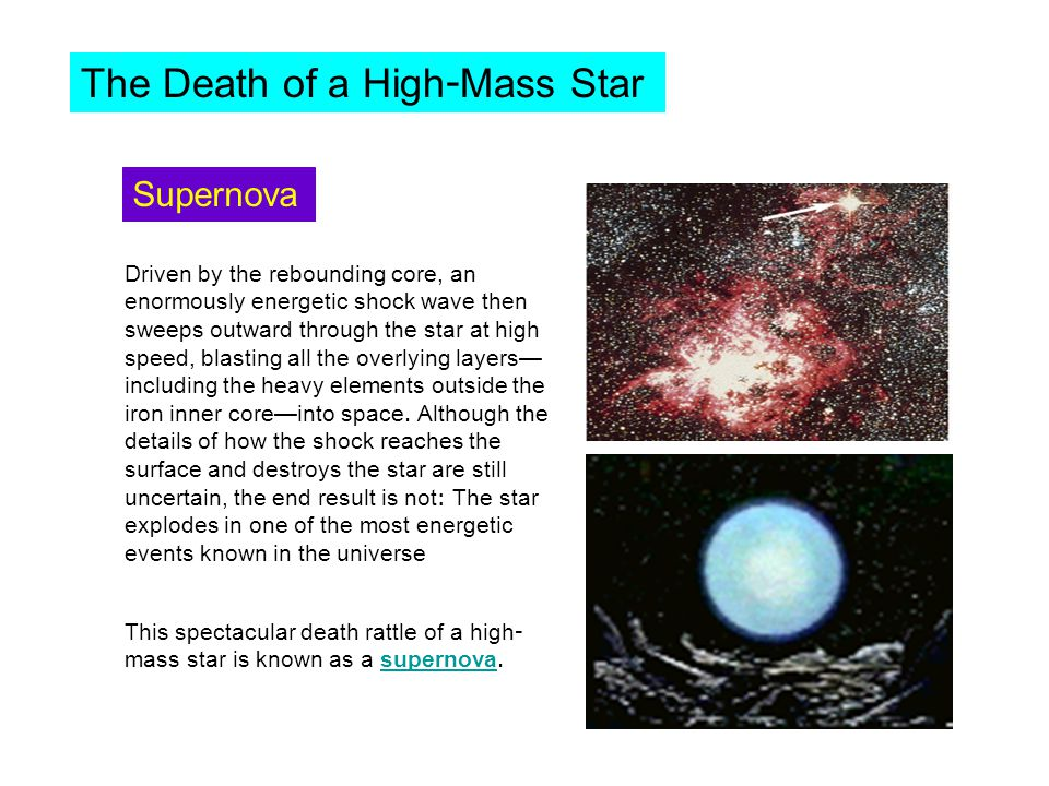 The Death of a High-Mass Star