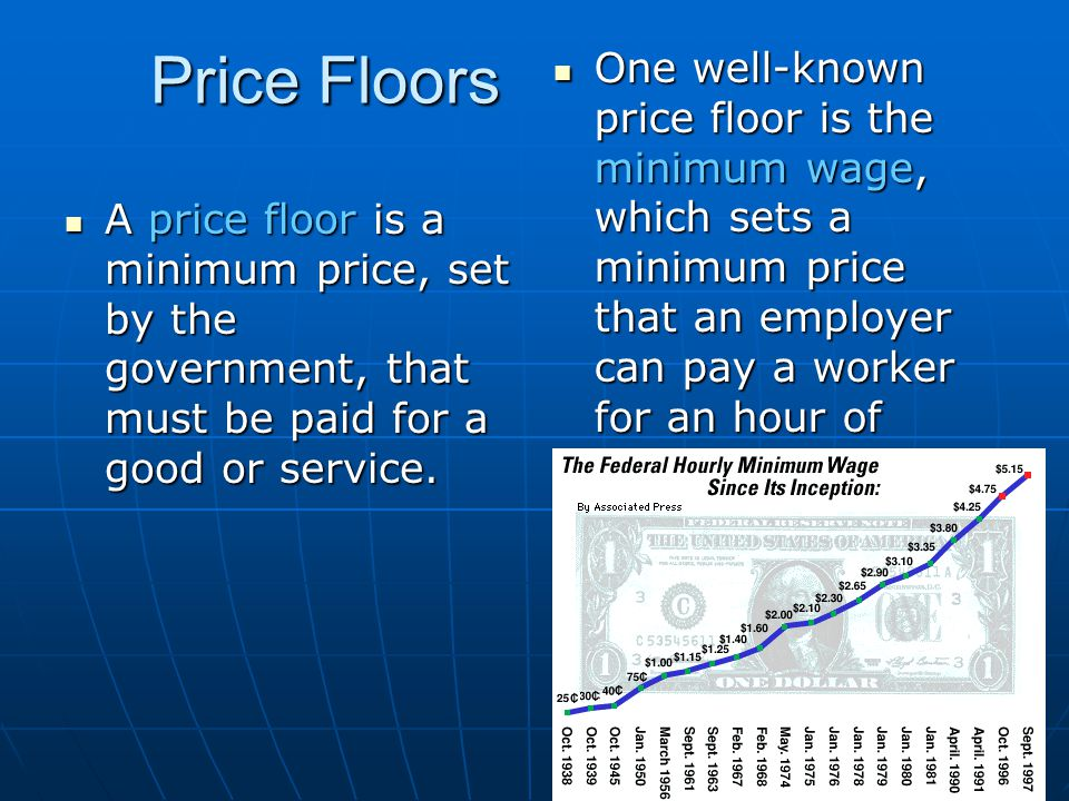 Price Floors One well-known price floor is the minimum wage, which sets a minimum price that an employer can pay a worker for an hour of labor.
