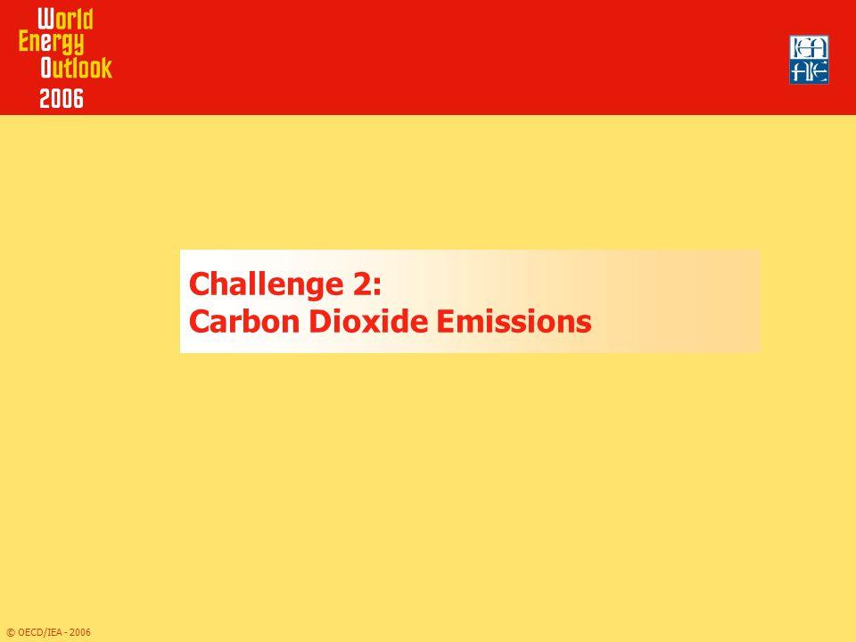 Challenge 2: Carbon Dioxide Emissions