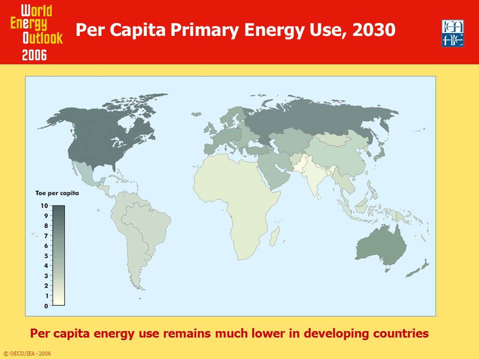 Per Capita Primary Energy Use, 2030