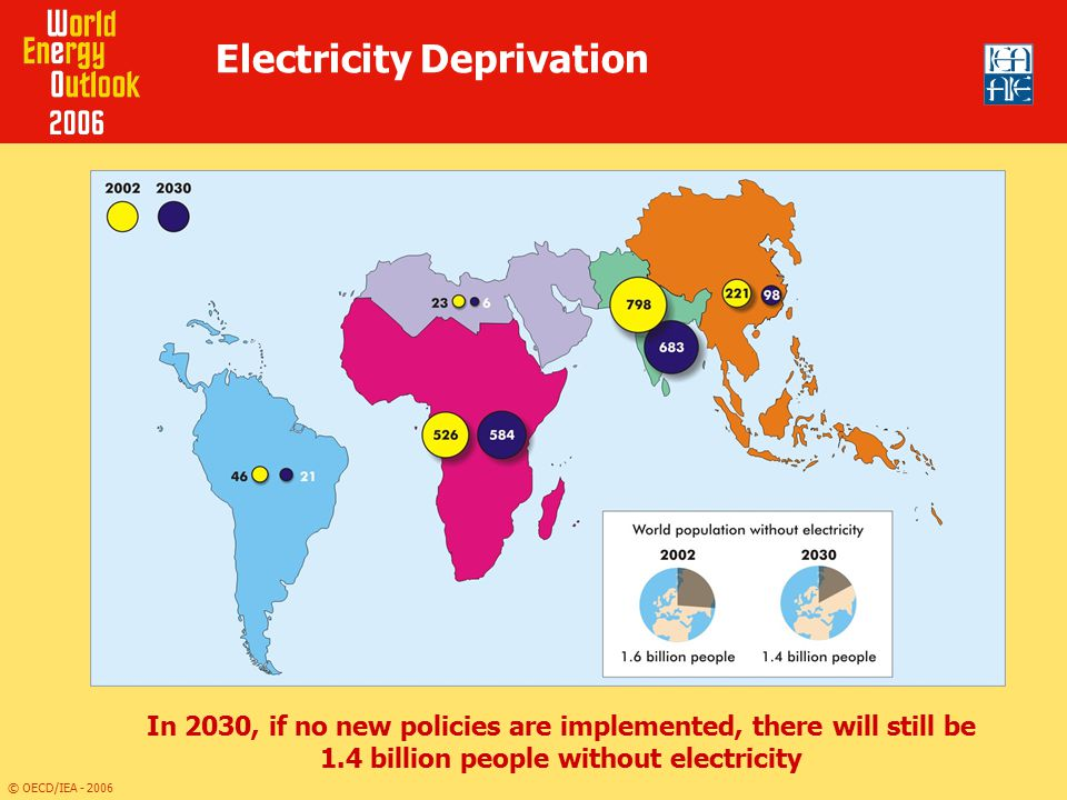 Electricity Deprivation