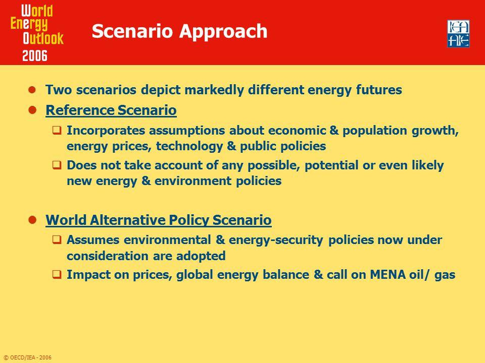 Scenario Approach Reference Scenario World Alternative Policy Scenario