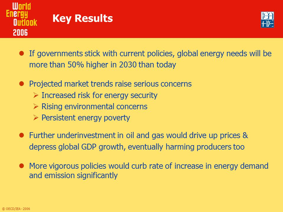 Key Results If governments stick with current policies, global energy needs will be more than 50% higher in 2030 than today.
