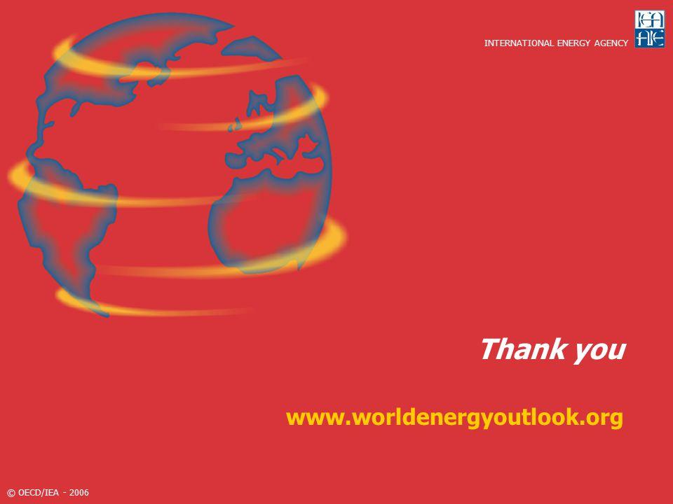 Thank you www.worldenergyoutlook.org