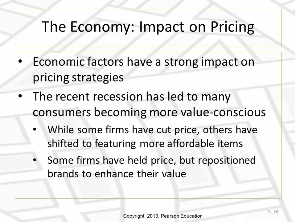 The Economy: Impact on Pricing