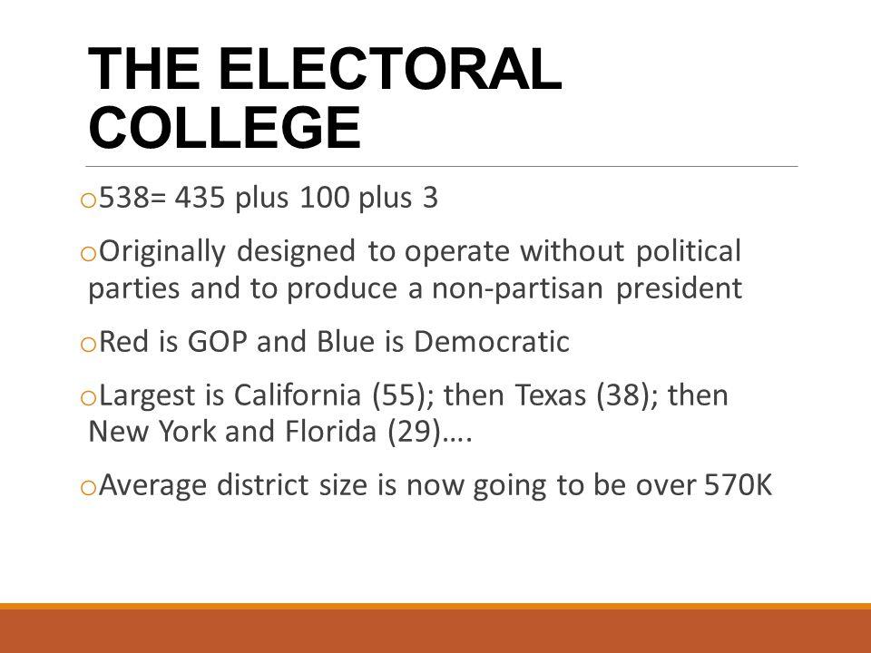 THE ELECTORAL COLLEGE 538= 435 plus 100 plus 3