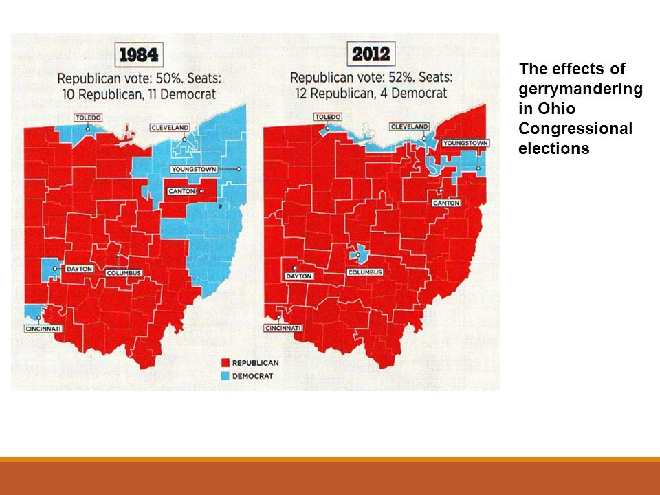 The effects of gerrymandering in Ohio Congressional elections