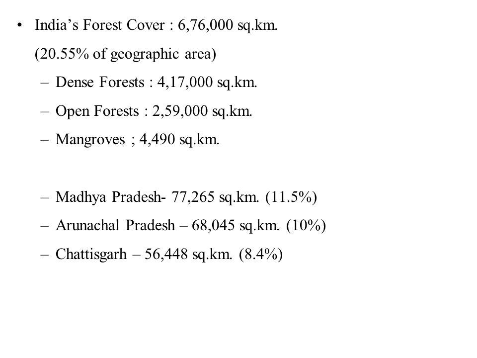India's Forest Cover : 6,76,000 sq.km.