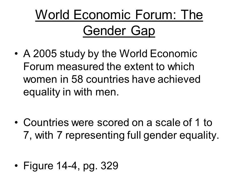 World Economic Forum: The Gender Gap