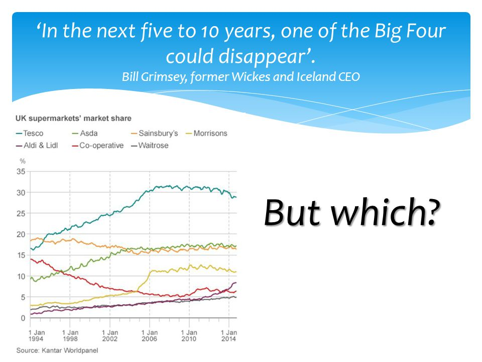 'In the next five to 10 years, one of the Big Four could disappear'