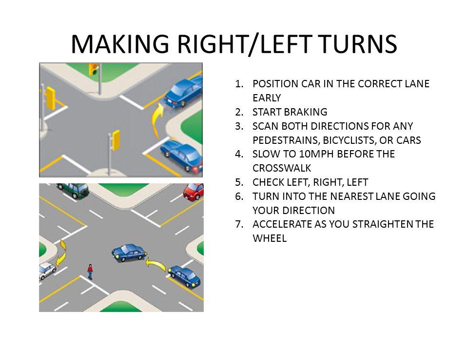 MAKING RIGHT/LEFT TURNS