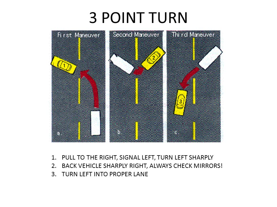 3 POINT TURN PULL TO THE RIGHT, SIGNAL LEFT, TURN LEFT SHARPLY