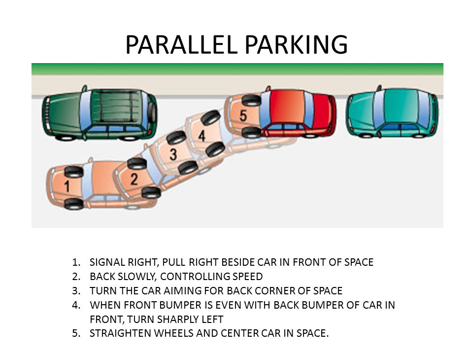PARALLEL PARKING SIGNAL RIGHT, PULL RIGHT BESIDE CAR IN FRONT OF SPACE