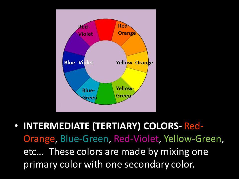 Red- Violet Red - Orange.