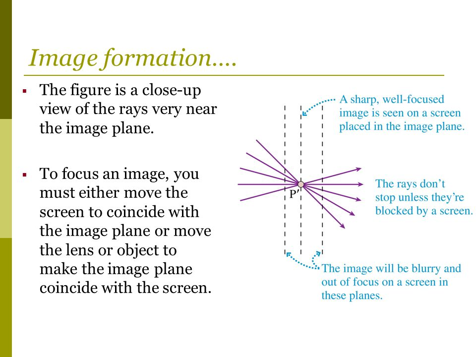 Image formation…. The figure is a close-up view of the rays very near the image plane.