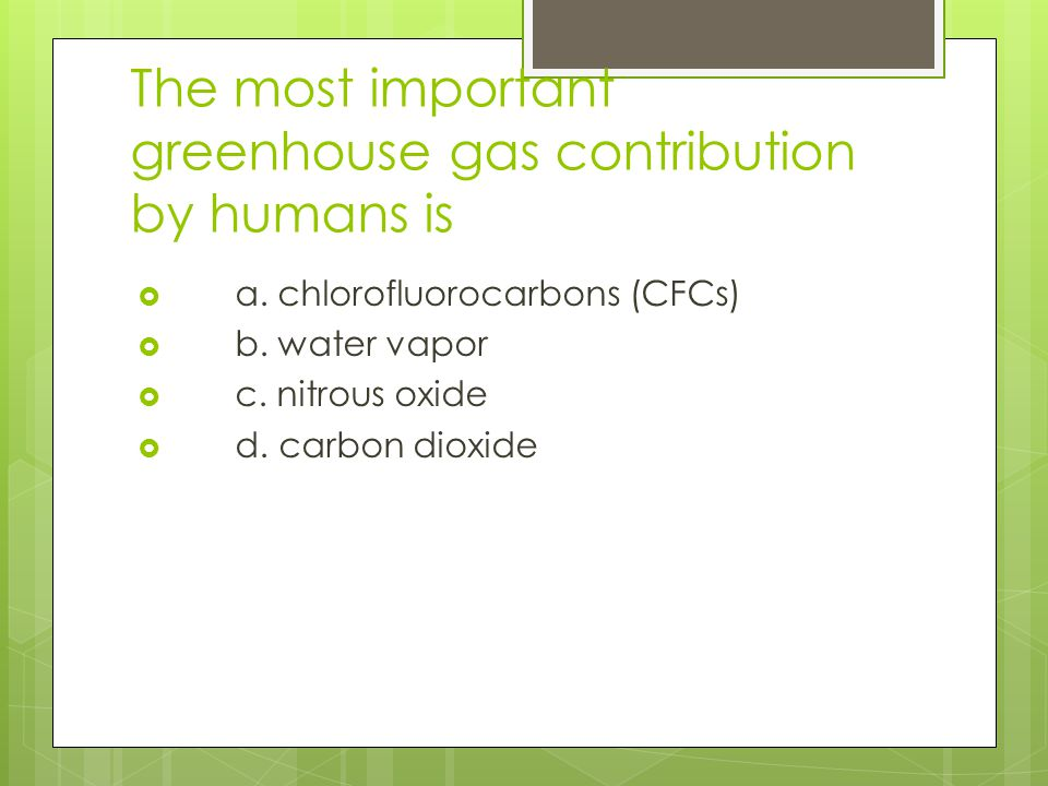The most important greenhouse gas contribution by humans is