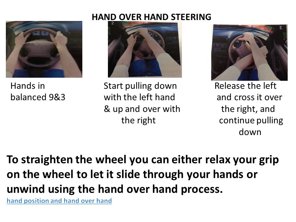 HAND OVER HAND STEERING Hands in Start pulling down Release the left balanced 9&3 with the left hand and cross it over & up and over with the right, and the right continue pulling down