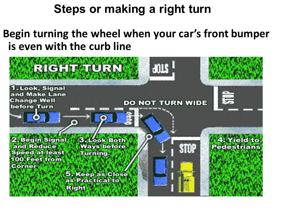 Steps or making a right turn
