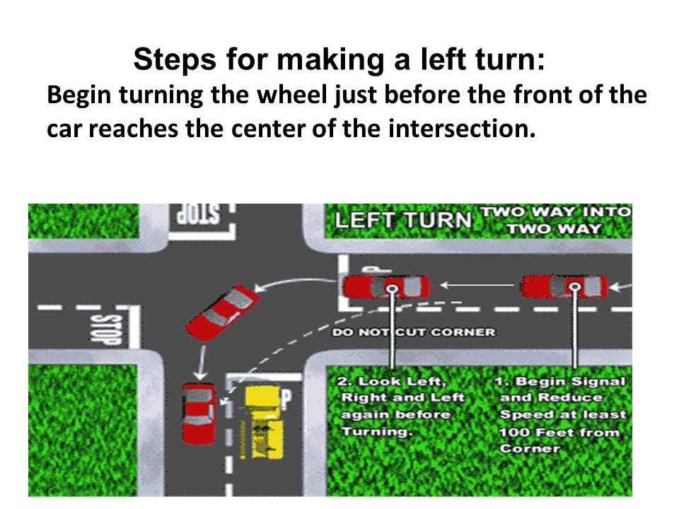 Steps for making a left turn: