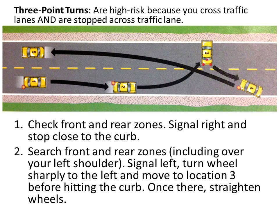 Check front and rear zones. Signal right and stop close to the curb.