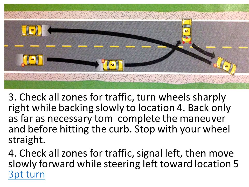 3. Check all zones for traffic, turn wheels sharply right while backing slowly to location 4.