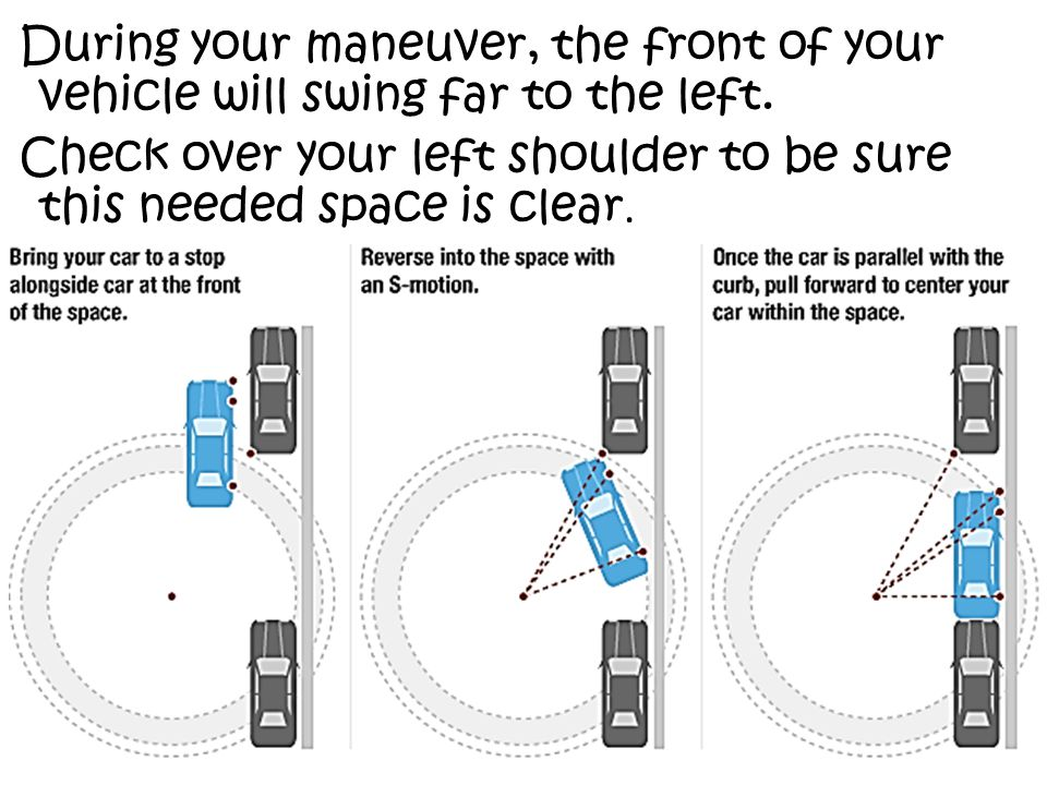 During your maneuver, the front of your vehicle will swing far to the left.