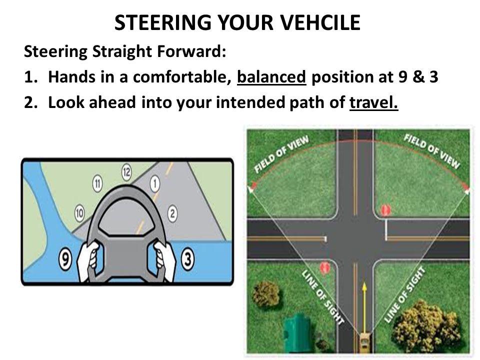 STEERING YOUR VEHCILE Steering Straight Forward: