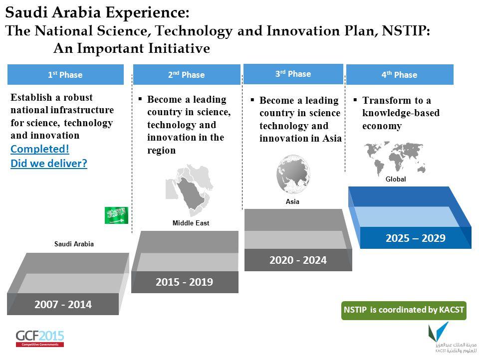 Saudi Arabia Experience:
