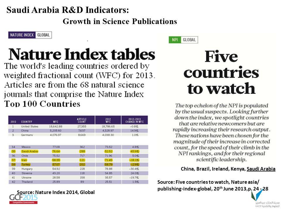 Saudi Arabia R&D Indicators: Growth in Science Publications