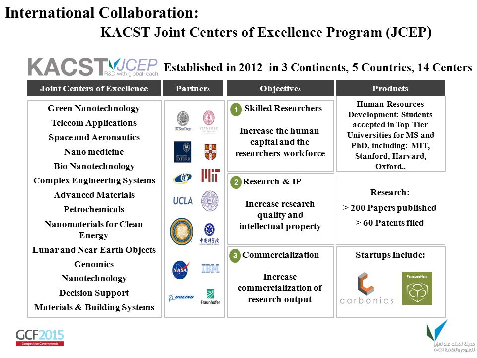 International Collaboration: