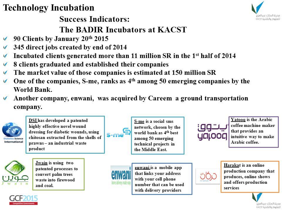 Technology Incubation Success Indicators: