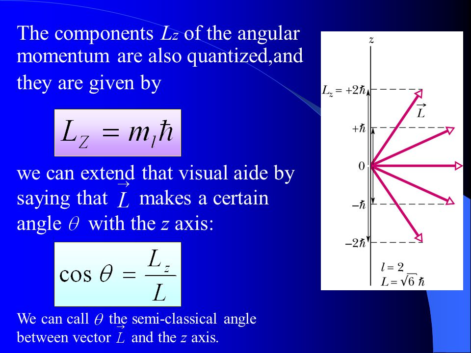 The components Lz of the angular momentum are also quantized,and they are given by