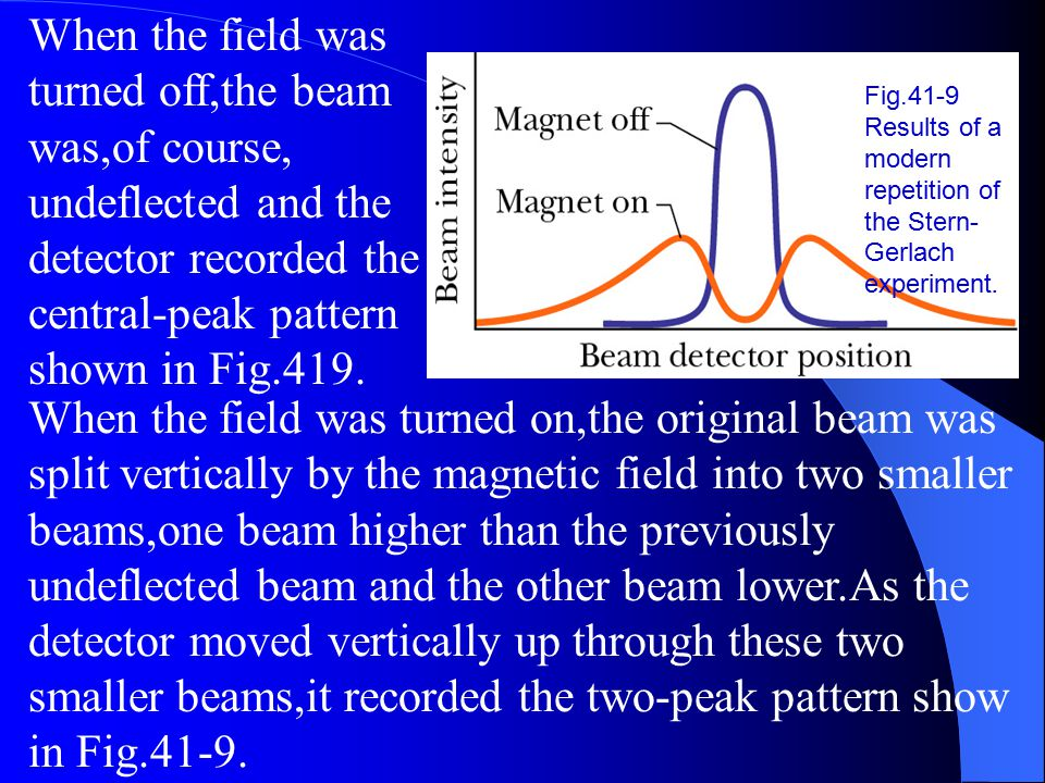 When the field was turned off,the beam was,of course, undeflected and the detector recorded the central-peak pattern shown in Fig.419.